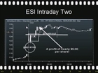 Day Trading NYSE Stocks with ESI Gap Trading Strategy